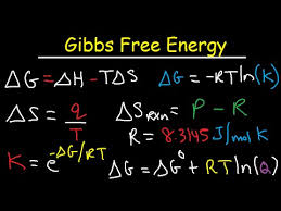 Gibbs Free Energy Entropy Enthalpy Chart Gibbs Free Energy Equilibrium Constant Enthalpy Entropy Equations Practice Problems