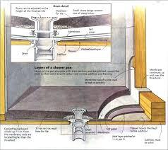 how to build a shower floor ser ser pn diy finished concrete shower floor