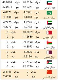 أسعار العملات في البنك الأهلي المصري اليوم الثلاثاء 23 فبراير 2021 - أموال  الغد