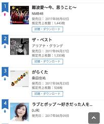 Oricon Music Chart I Might Read It Wrong Please Explain Oricon Chart Numbers