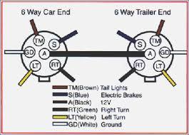 7 Pin Camper Wiring Diagram wiring diagram for a 6 pin trailer plug readingrat of 6 pin wiring diagram 6 pin wiring diagram