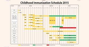 Doh Immunization Chart 2017 2017 Baby Immunization Chart
