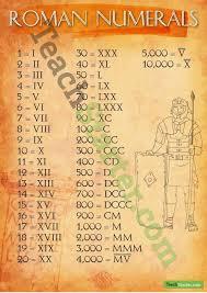 Roman Numerals Sign 1 10 000 Roman Numerals Roman