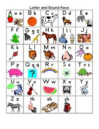 Alphabets For Kids Printable Chart Alphabet Image And Picture
