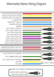 car audio wire chart wire center \u2022 02 Nissan Altima Radio Wire Harness at Car Audio Harness Wire Gauge