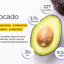 Avocado Nutrition Facts Calories Carbs And Health Benefits