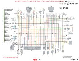 fuse box diagram arctic cat fuse wiring diagrams