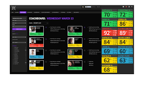 Myzone Color Chart Heart Rate Training Software Powered By Myzone Wodify Pulse