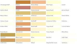Valspar Paint Color Diggersanddreamers Co