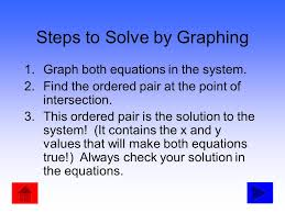9 solving systems of linear equations solving by graphing solving by substitution solving by elimination