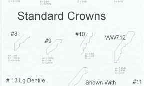 Crown Molding Size Chart Crown Molding Sizes Cristopherrueb Co