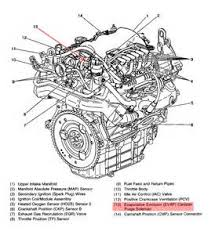 similiar grand am 2 4 engine diagram keywords 02 pontiac grand am engine diagram image about wiring diagram