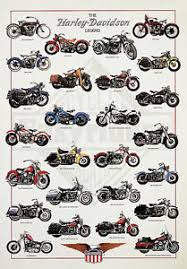 Details About The Harley Davidson Legend Poster Chart By Libero Patrignani Motorcycle Print