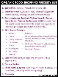 how to eat organic on a budget organicshoppinglist