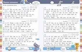 Книга Контрольные работы Русский язык класс Узорова О В  Иллюстраций 4 Контрольные работы Русский язык