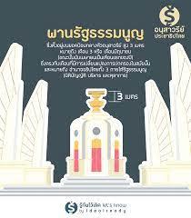 Democracy monument [infographic] on Behance