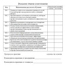 Производственная практика студентов СПО проблемы и модели реа  24