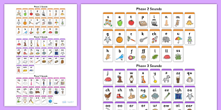 Letters And Sounds Chart Free Phase 2 3 And 5 Wall Chart Phonemes Phase Chart