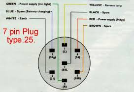 7 pin trailer socket wiring diagram wirdig pin trailer wiring diagram 7 pin trailer plug wiring diagram