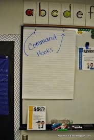 Hanging Chart Stand No Room For A Bulky Chart Stand Try Using Command Hooks To