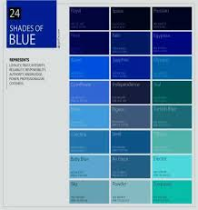 Blue Color Chart With Names Shades Of Blue Names Gitary Online
