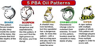 Pba Oil Patterns Delectable PBA Oil Patterns Bowling Pinterest Oil