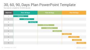 30 60 90 Days Plan Google Slides Template Slidesalad