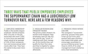 Wake Tech Salary Chart My Five Days Of Bleeding Green Fortune