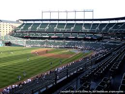Camden Yards View From Club Outfield 268 Vivid Seats