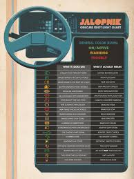 International Truck Dash Lights Heres Your Handy Guide To The Most Confusing Warning Lights