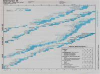 Denver Developmental Screening Test Chart Pdf Denver