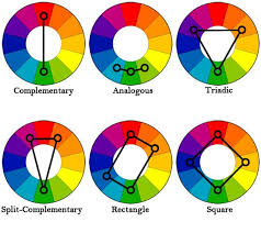 Color Wheel Chart Combinations Matching Colours I Left This With The U So You Could