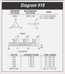 dry type transformer wiring diagram free vehicle wiring diagrams \u2022 Square D 75 KVA Transformer at 75 Kva Transformer Wiring Diagram