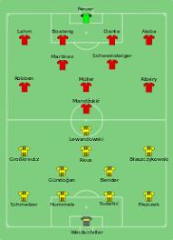 Final da Liga dos Campeões da UEFA de 2012–13