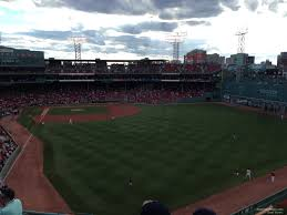 Budweiser Roof Deck Fenway Seating Chart Fenway Park Roof Deck Tables Rateyourseats Com
