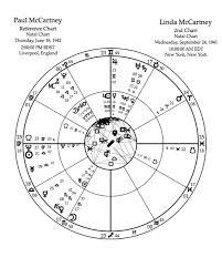 Paul Mccartney Birth Chart Mountain Astrologer Magazine Learn Astrology Read