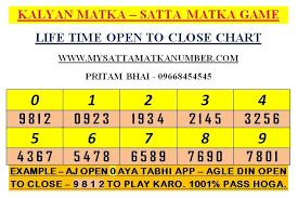 Lifetime Open To Close Matka Game Kalyan Tips Lottery