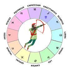 Uranus In Sagittarius Learn Astrology Guide To Your Natal