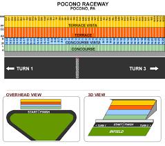 Pocono Raceway Long Pond Pa Seating Chart View