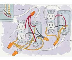 wiring diagram electrical outlet images electrical outlet wiring new electrical fixture home amp residential wiring diy