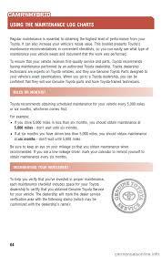 TOYOTA CAMRY HYBRID 2009 XV40 / 8.G Scheduled Maintenance Guide