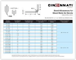 Bend Allowance Chart For Sheet Metal Ci Bend Allowance Chart Ae 103 Cincinnati Incorporated