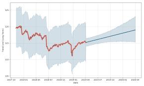 Hadera Paper B6 Price Hap B6 Forecast With Price Charts