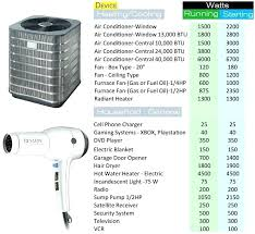 Emergency Generator Sizing Enersys Com Co