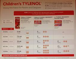 Glendale Pediatrics Dosage Chart Childrens Tylenol Dosing Chart From The Pediatricians