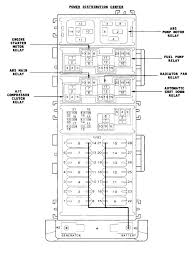 1996 jeep grand cherokee laredo power distribution center diagram wiring diagram for 1996 jeep cherokee radio wiring on 1996 jeep grand cherokee laredo