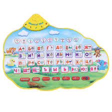 The phonetic alphabet can serve many useful purposes in communication, education and the phonetic alphabet was created to establish words for each letter of the alphabet in order to make. Funny Phonetic Alphabet Chart The Future