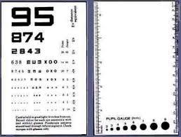 Human Eye Pupil Size Chart Usdchfchart Com