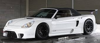 Anyone know what body kit is this?