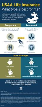 Usaa Life Insurance Quote
